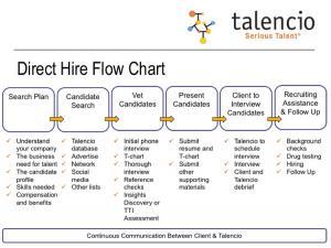 Direct Hire Chart