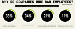Bad Hire Infographic